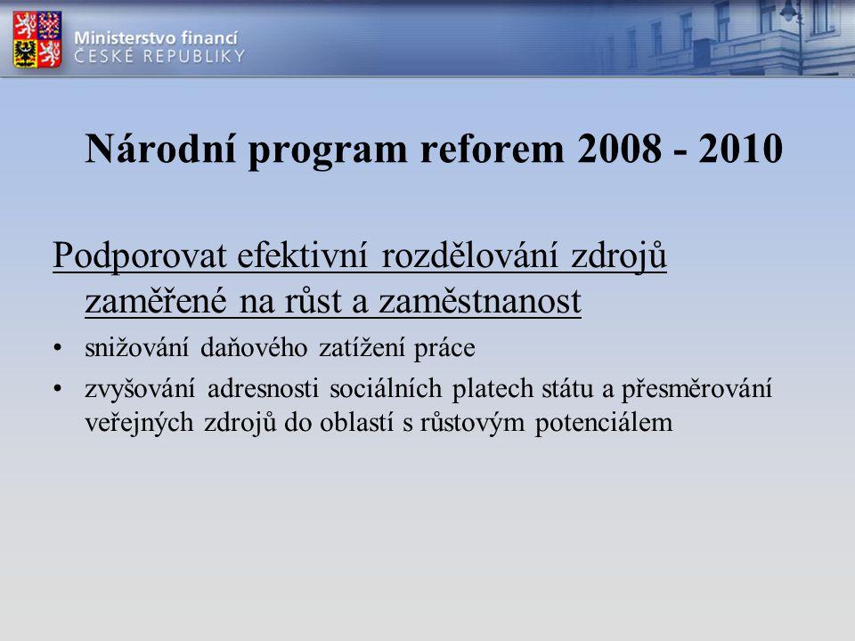 Podporovat efektivní rozdělování zdrojů zaměřené na růst a zaměstnanost snižování daňového zatížení práce zvyšování adresnosti sociálních platech státu a přesměrování veřejných zdrojů do oblastí s růstovým potenciálem Národní program reforem 2008 - 2010