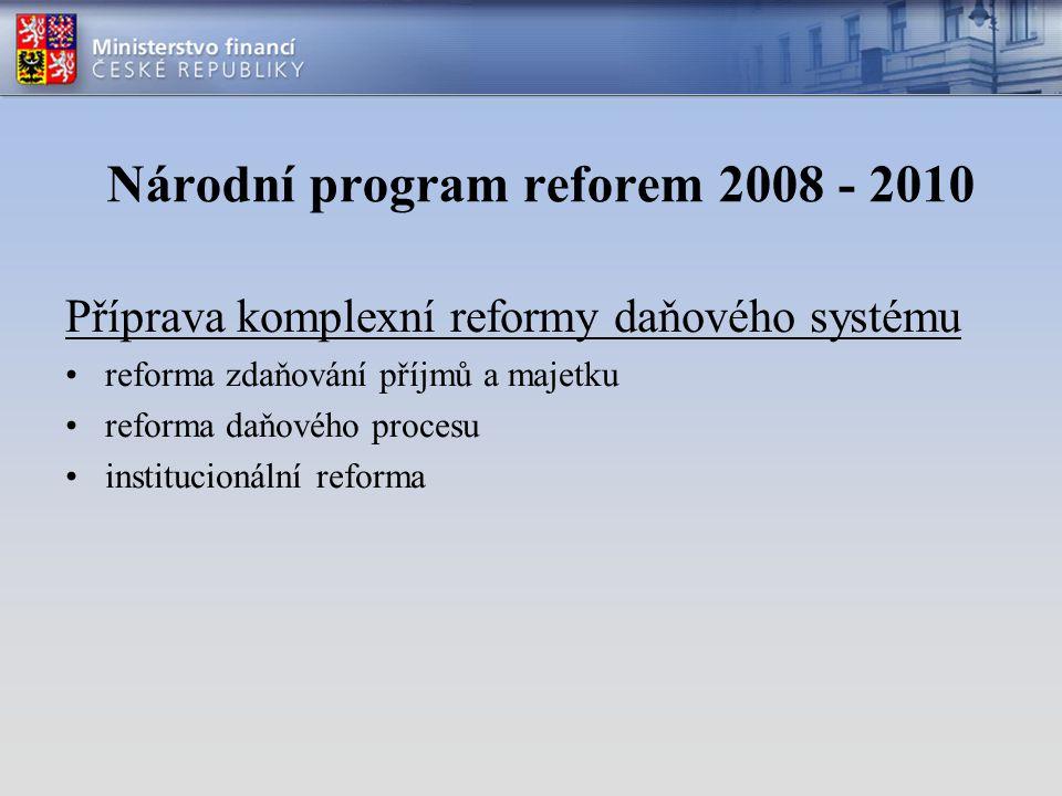 Národní program reforem 2008 - 2010 Příprava komplexní reformy daňového systému reforma zdaňování příjmů a majetku reforma daňového procesu institucionální reforma