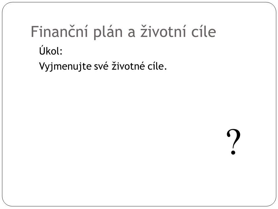 Finanční plán a životní cíle Úkol: Vyjmenujte své životné cíle. ?
