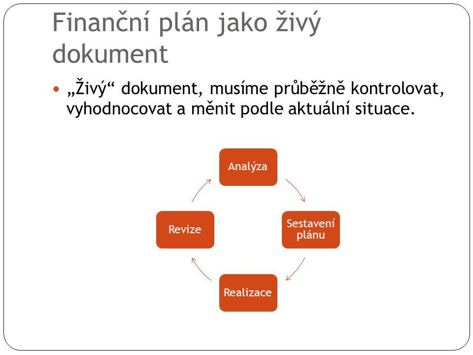 """Finanční plán jako živý dokument """"Živý"""" dokument, musíme průběžně kontrolovat, vyhodnocovat a měnit podle aktuální situace. Analýza Sestavení plánu Re"""