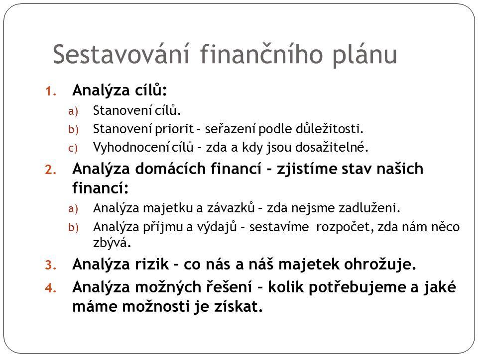 Sestavování finančního plánu 1. Analýza cílů: a) Stanovení cílů. b) Stanovení priorit – seřazení podle důležitosti. c) Vyhodnocení cílů – zda a kdy js
