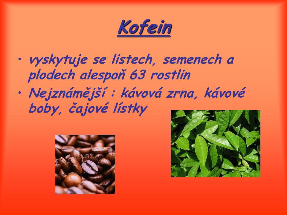 Kofein vyskytuje se listech, semenech a plodech alespoň 63 rostlin Nejznámější : kávová zrna, kávové boby, čajové lístky