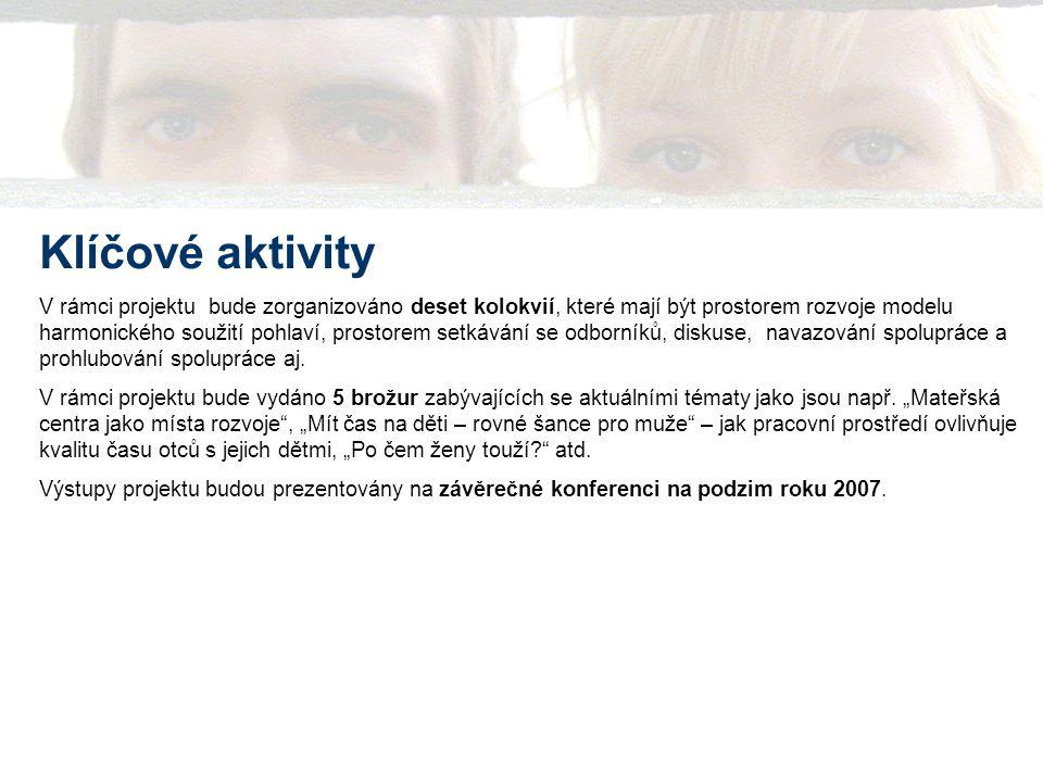 Výstupy projektu – portál www.pracearodina.cz