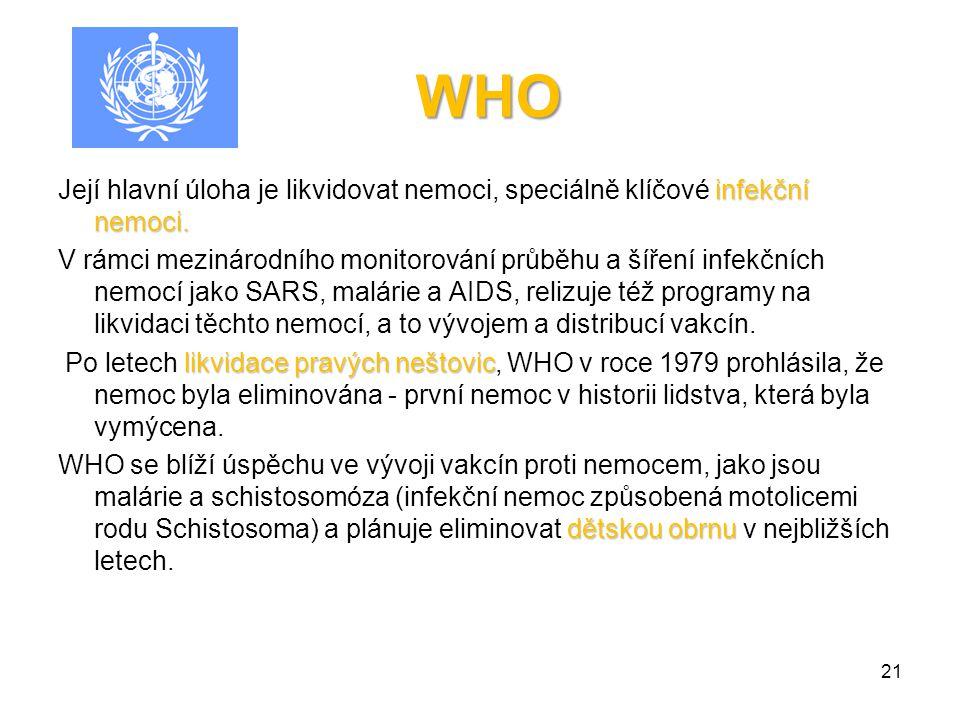 Světový den zdraví Světová zdravotnická organizace WHO World Health Organisation- WHO je agentura Organizace spojených národů, byla založena Spojenými