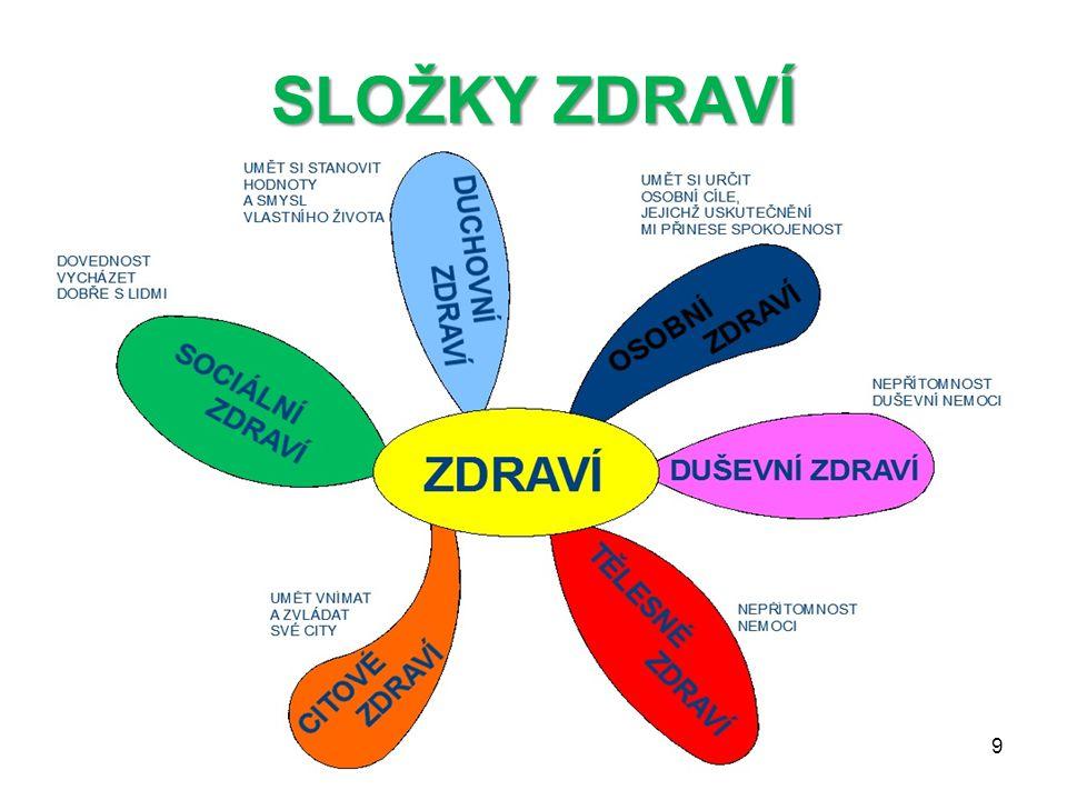 SLOŽKY ZDRAVÍ. 9