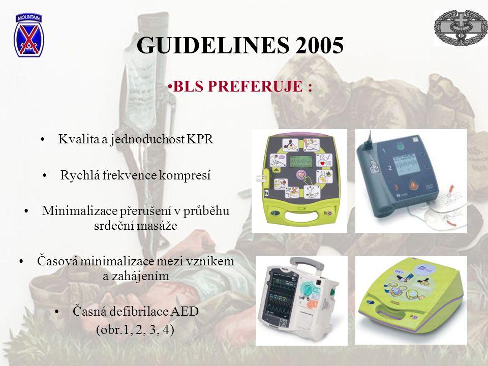 GUIDELINES 2005 Kvalita a jednoduchost KPR Rychlá frekvence kompresí Minimalizace přerušení v průběhu srdeční masáže Časová minimalizace mezi vznikem