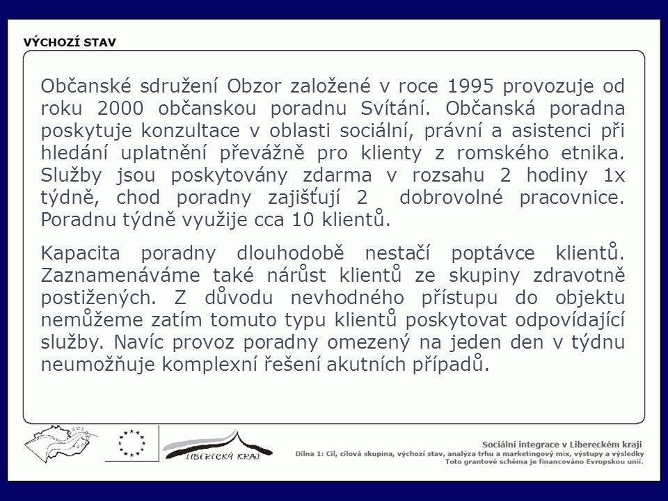 11 Občanské sdružení Obzor založené v roce 1995 provozuje od roku 2000 občanskou poradnu Svítání. Občanská poradna poskytuje konzultace v oblasti soci