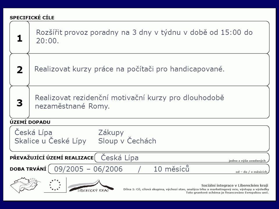14 Česká LípaZákupy Skalice u České LípySloup v Čechách Česká Lípa 09/2005 – 06/2006 / 10 měsíců Rozšířit provoz poradny na 3 dny v týdnu v době od 15:00 do 20:00.