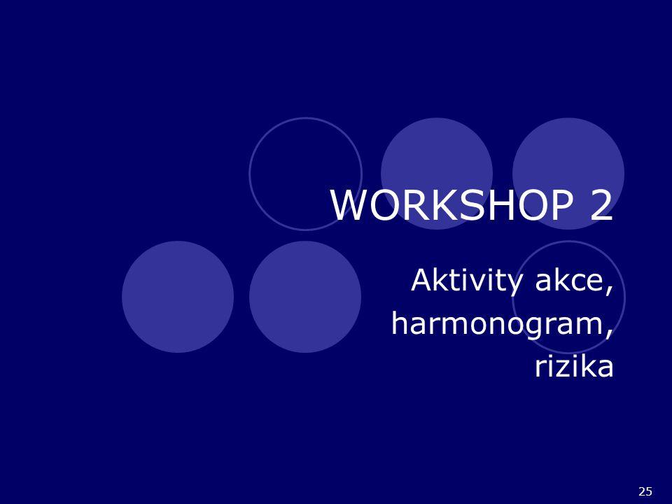 25 WORKSHOP 2 Aktivity akce, harmonogram, rizika