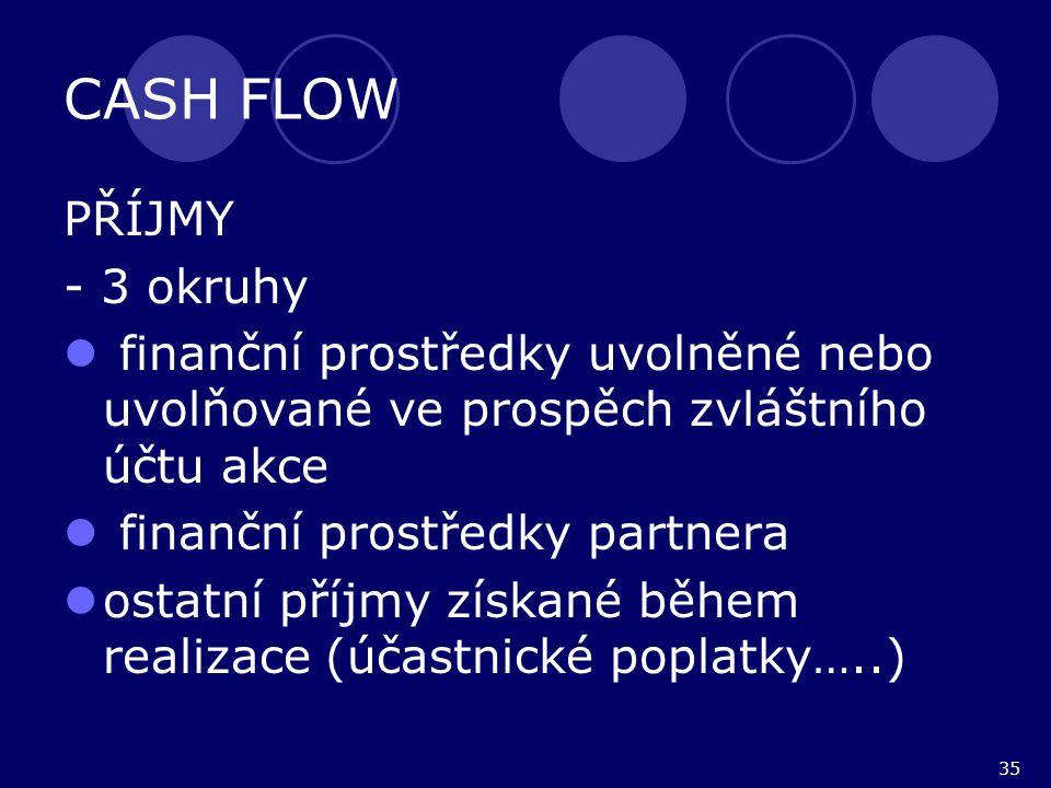 35 CASH FLOW PŘÍJMY - 3 okruhy finanční prostředky uvolněné nebo uvolňované ve prospěch zvláštního účtu akce finanční prostředky partnera ostatní příjmy získané během realizace (účastnické poplatky…..)
