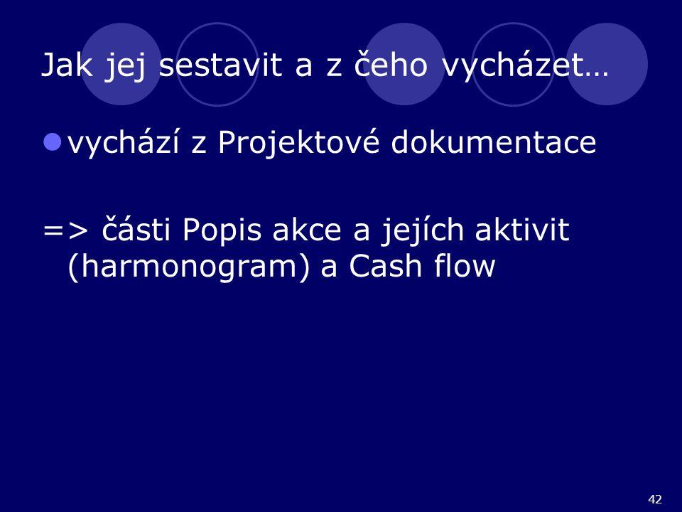 42 Jak jej sestavit a z čeho vycházet… vychází z Projektové dokumentace => části Popis akce a jejích aktivit (harmonogram) a Cash flow
