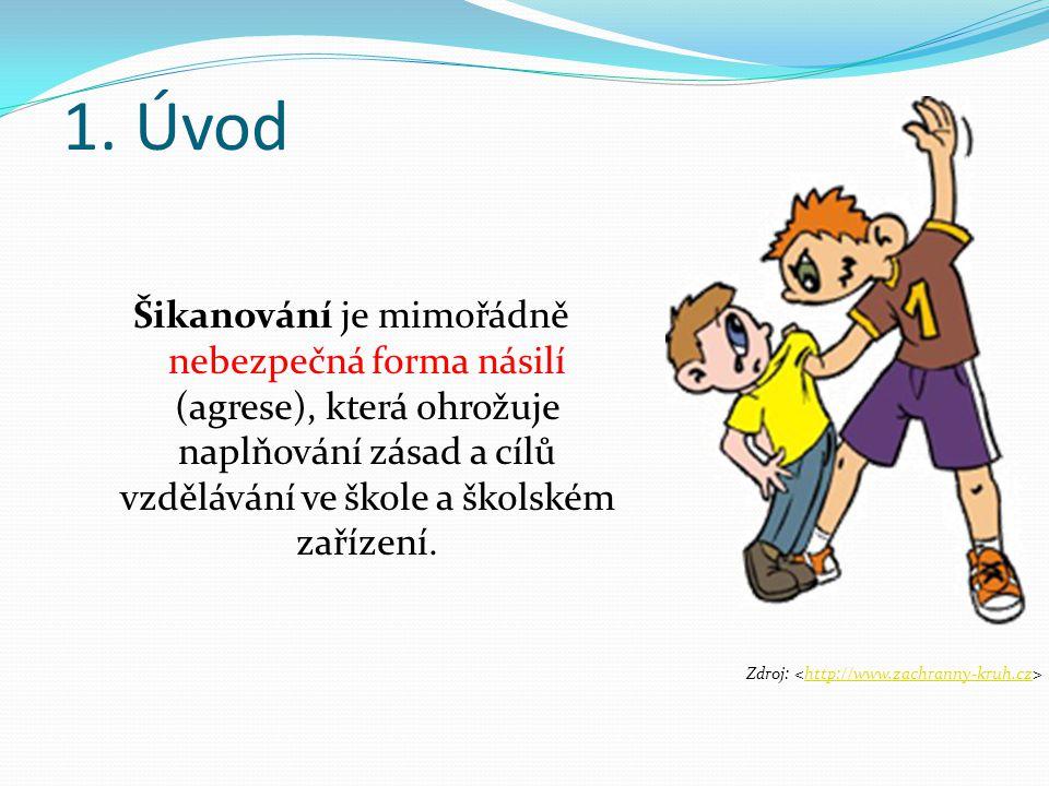 2.Vnější charakteristika šikany I.