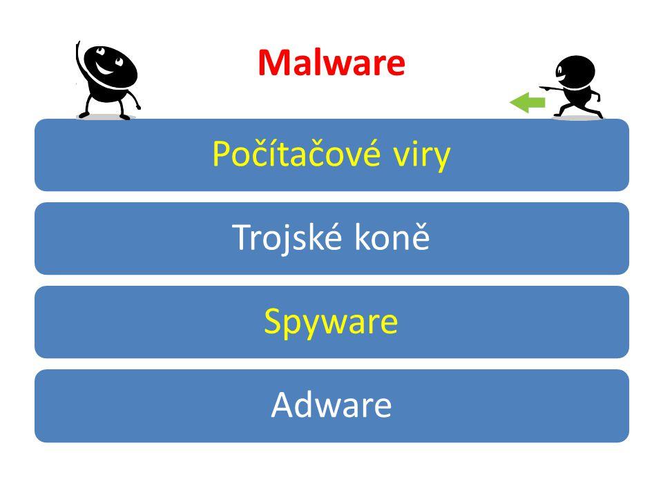 Malware Počítačové viryTrojské koněSpywareAdware