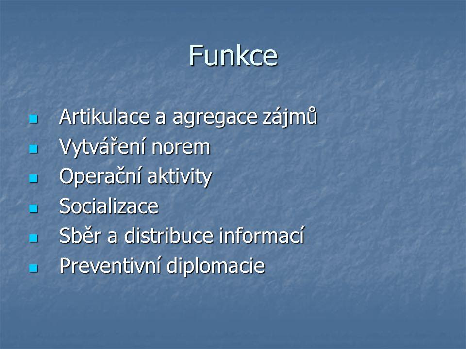 Funkce Artikulace a agregace zájmů Artikulace a agregace zájmů Vytváření norem Vytváření norem Operační aktivity Operační aktivity Socializace Sociali