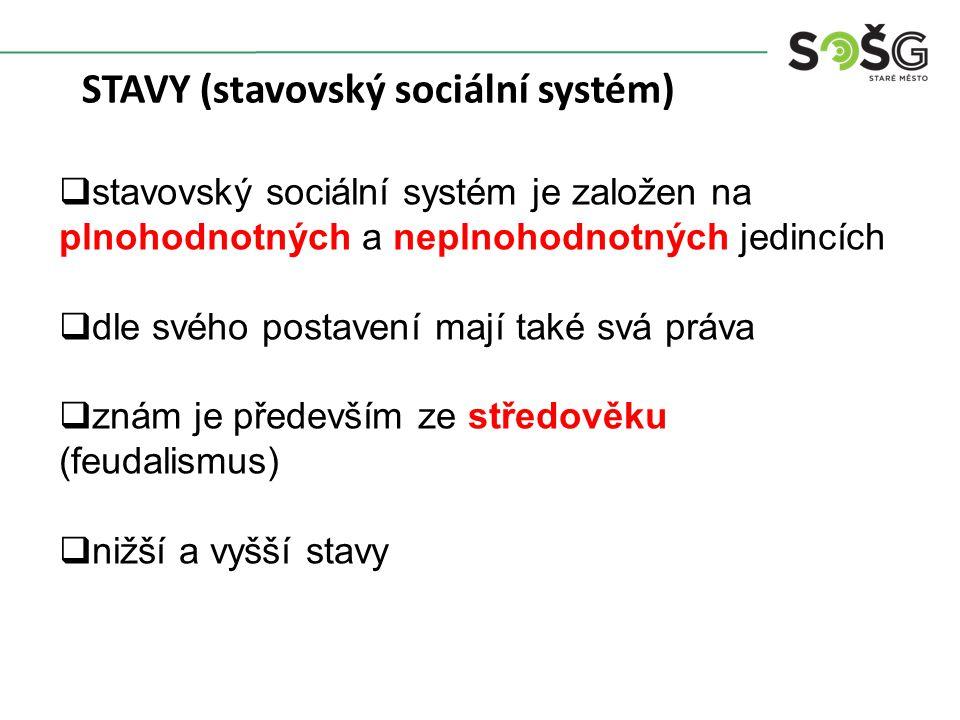  stavovský sociální systém je založen na plnohodnotných a neplnohodnotných jedincích  dle svého postavení mají také svá práva  znám je především ze středověku (feudalismus)  nižší a vyšší stavy STAVY (stavovský sociální systém)