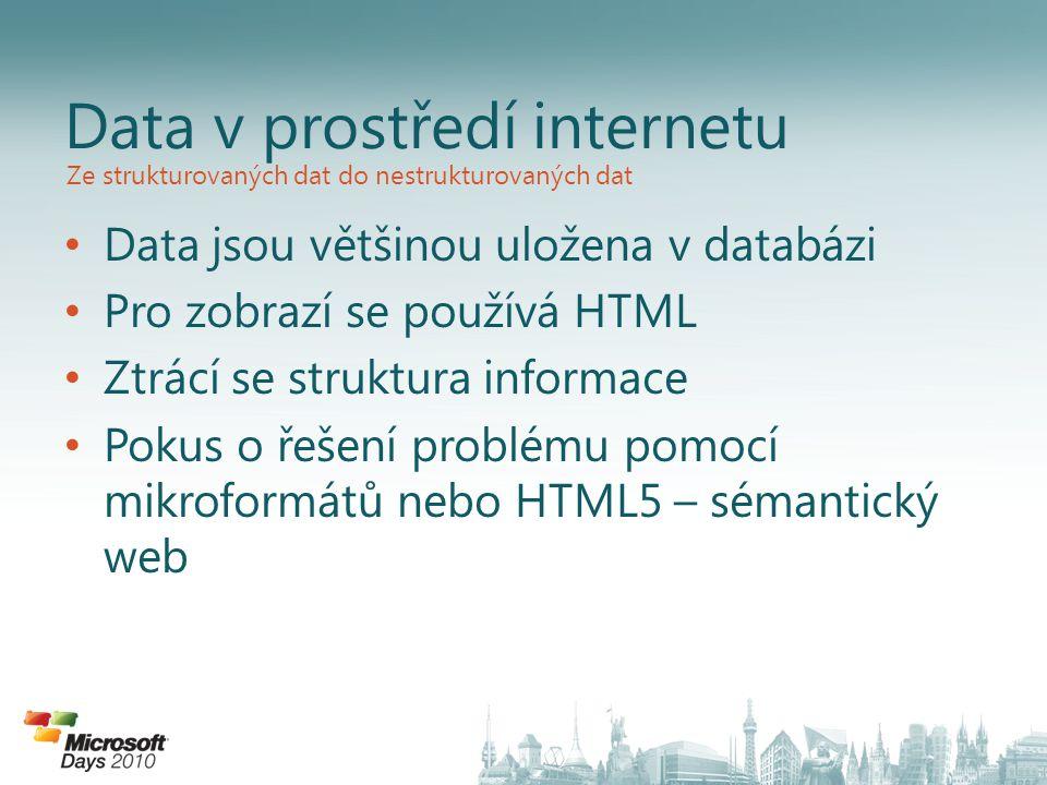 Data jsou většinou uložena v databázi Pro zobrazí se používá HTML Ztrácí se struktura informace Pokus o řešení problému pomocí mikroformátů nebo HTML5