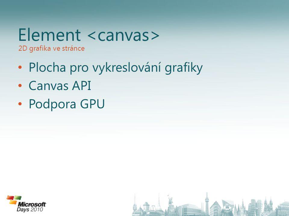 Plocha pro vykreslování grafiky Canvas API Podpora GPU Element 2D grafika ve stránce