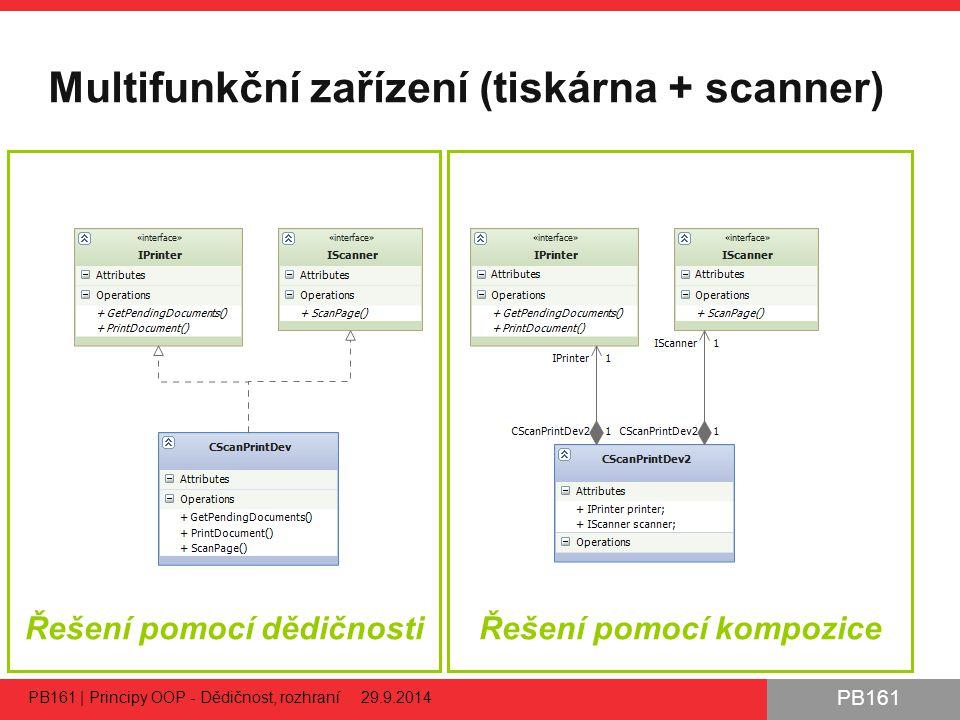 PB161 Multifunkční zařízení (tiskárna + scanner) PB161 | Principy OOP - Dědičnost, rozhraní 29.9.2014 35 Řešení pomocí dědičnostiŘešení pomocí kompozice