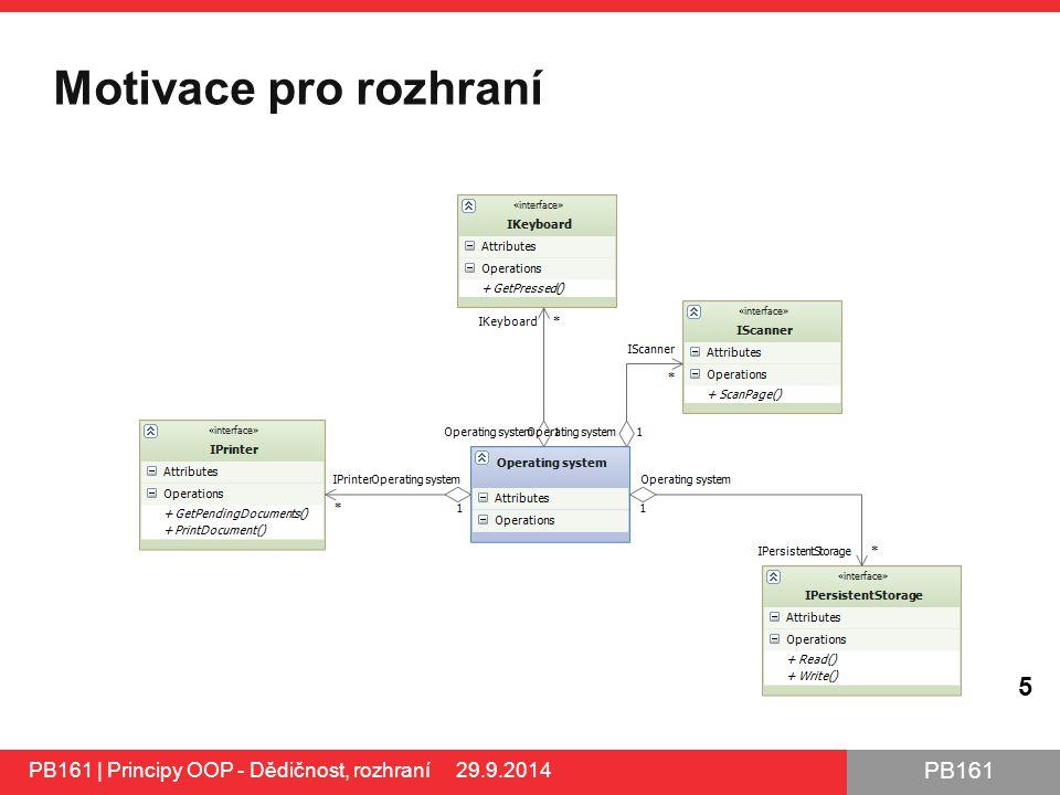 PB161 Motivace pro rozhraní PB161 | Principy OOP - Dědičnost, rozhraní 29.9.2014 5