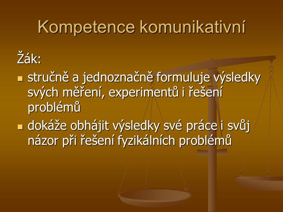 Kompetence komunikativní Žák: stručně a jednoznačně formuluje výsledky svých měření, experimentů i řešení problémů stručně a jednoznačně formuluje výsledky svých měření, experimentů i řešení problémů dokáže obhájit výsledky své práce i svůj názor při řešení fyzikálních problémů dokáže obhájit výsledky své práce i svůj názor při řešení fyzikálních problémů