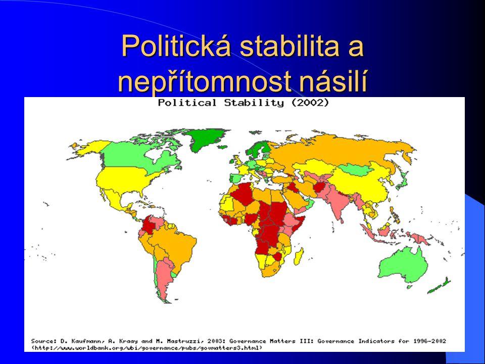 Politická stabilita a nepřítomnost násilí je vyjádřena několika indikátory, které vyjadřují různé představy o pravděpodobnosti toho, že vláda, která j