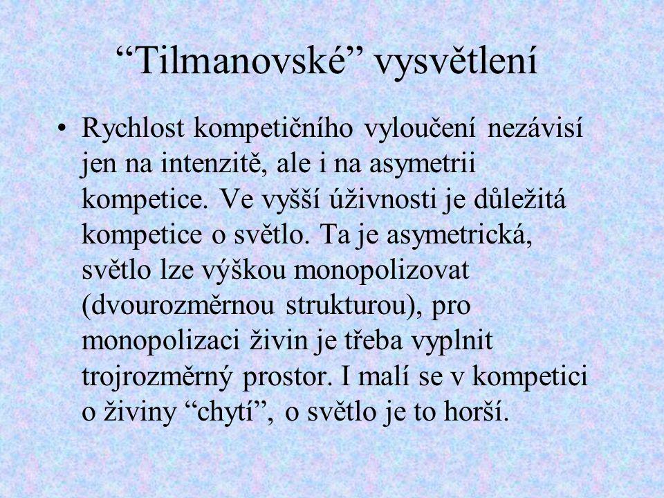 """""""Tilmanovské"""" vysvětlení Rychlost kompetičního vyloučení nezávisí jen na intenzitě, ale i na asymetrii kompetice. Ve vyšší úživnosti je důležitá kompe"""