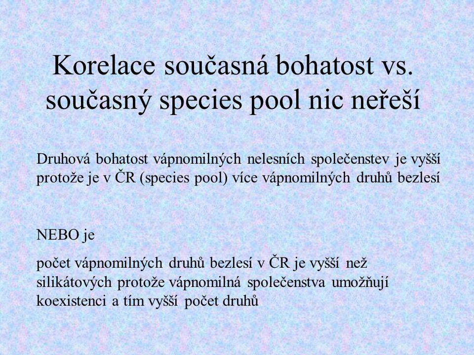 Korelace současná bohatost vs. současný species pool nic neřeší Druhová bohatost vápnomilných nelesních společenstev je vyšší protože je v ČR (species