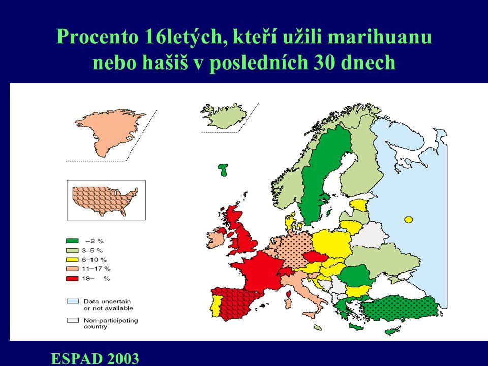 Procento 16letých, kteří užili marihuanu nebo hašiš v posledních 30 dnech ESPAD 2003