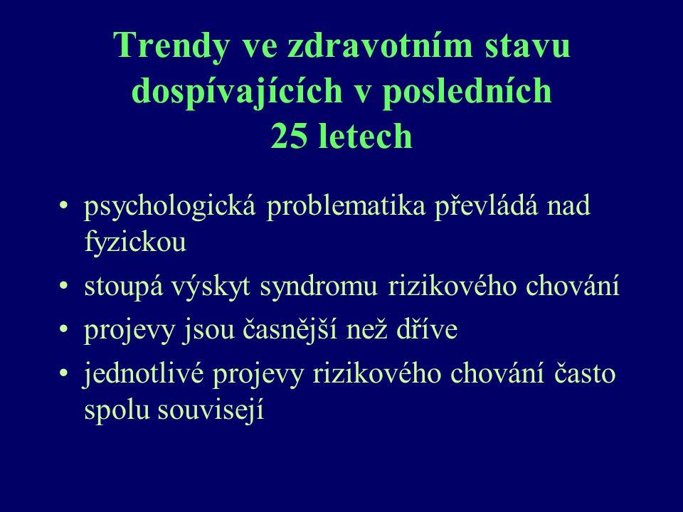 Syndrom rizikového chování v dospívání (SRCH-D) Abusus návykových látek (event.vznik závislosti) - nikotin, alkohol, kanabinoidy, tzv.tvrdé drogy V psychosociální oblasti - sociální maladaptace, poruchy chování, agresivita, delikvence, autoagresivita, úrazy Rizika pro reprodukční zdraví -předčasný začátek pohlavního života - střídání partnerů – STI – aborty – časná a nechtěná těhotenství