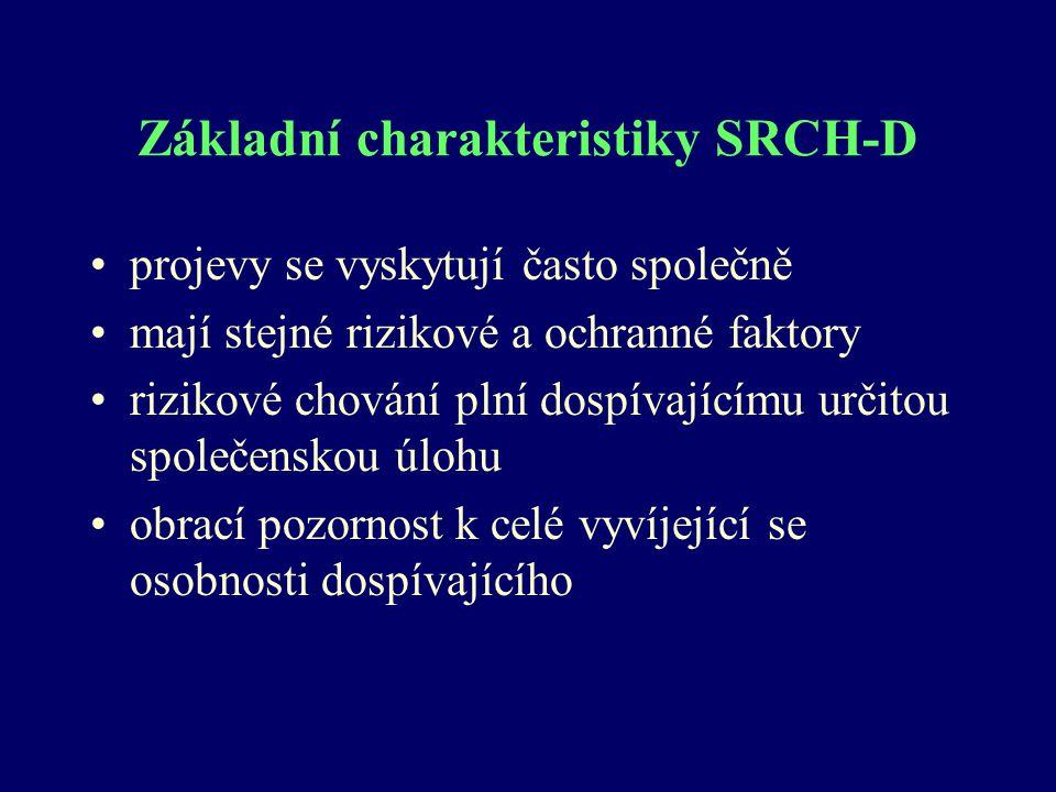 Základní charakteristiky SRCH-D projevy se vyskytují často společně mají stejné rizikové a ochranné faktory rizikové chování plní dospívajícímu určito