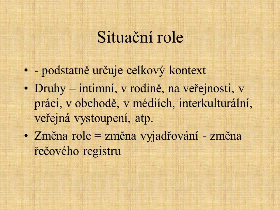 Situační role - podstatně určuje celkový kontext Druhy – intimní, v rodině, na veřejnosti, v práci, v obchodě, v médiích, interkulturální, veřejná vys