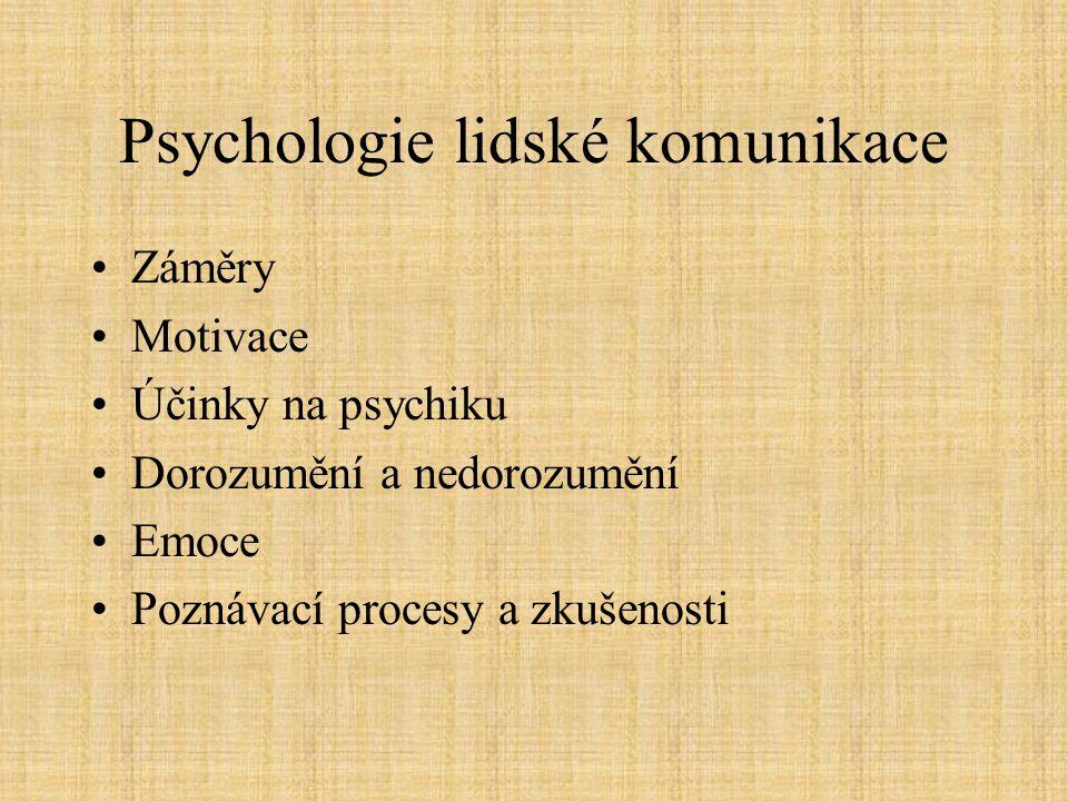 Psychologie lidské komunikace Záměry Motivace Účinky na psychiku Dorozumění a nedorozumění Emoce Poznávací procesy a zkušenosti