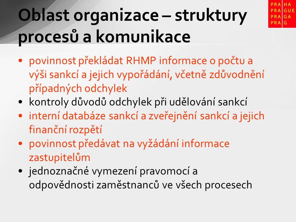 povinnost překládat RHMP informace o počtu a výši sankcí a jejich vypořádání, včetně zdůvodnění případných odchylek kontroly důvodů odchylek při udělování sankcí interní databáze sankcí a zveřejnění sankcí a jejich finanční rozpětí povinnost předávat na vyžádání informace zastupitelům jednoznačné vymezení pravomocí a odpovědnosti zaměstnanců ve všech procesech Oblast organizace – struktury procesů a komunikace