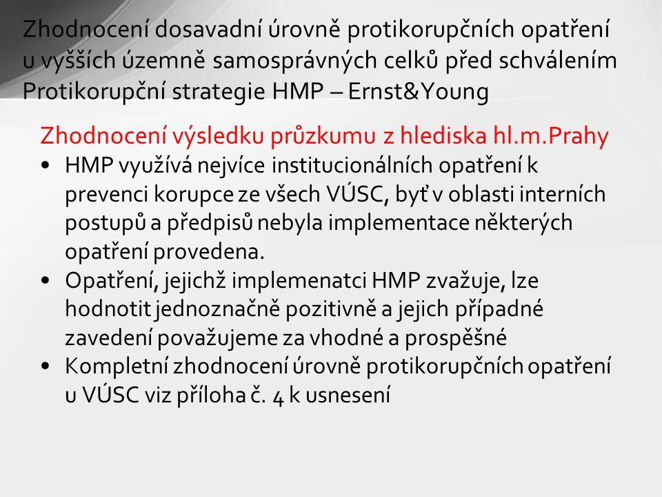 Zhodnocení výsledku průzkumu z hlediska hl.m.Prahy HMP využívá nejvíce institucionálních opatření k prevenci korupce ze všech VÚSC, byť v oblasti interních postupů a předpisů nebyla implementace některých opatření provedena.