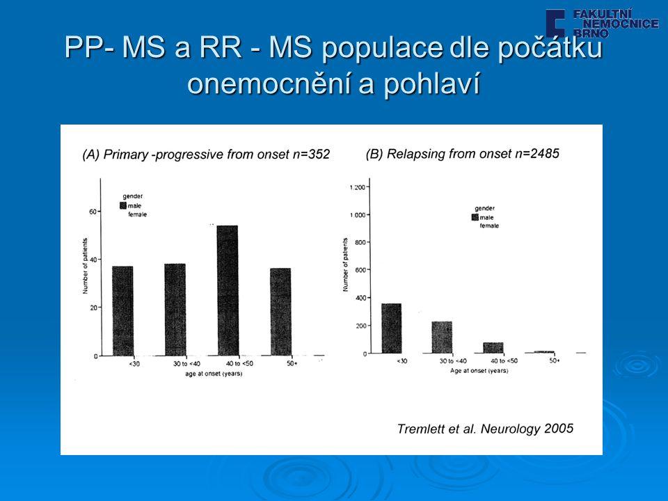 PP- MS a RR - MS populace dle počátku onemocnění a pohlaví