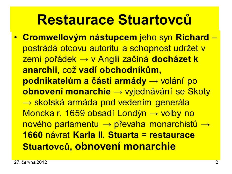 27. června 20122 Restaurace Stuartovců Cromwellovým nástupcem jeho syn Richard – postrádá otcovu autoritu a schopnost udržet v zemi pořádek → v Anglii