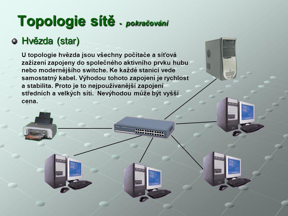 Topologie sítě - pokračování Hvězda (star) Hvězda (star) U topologie hvězda jsou všechny počítače a síťová zažízení zapojeny do společného aktivního p