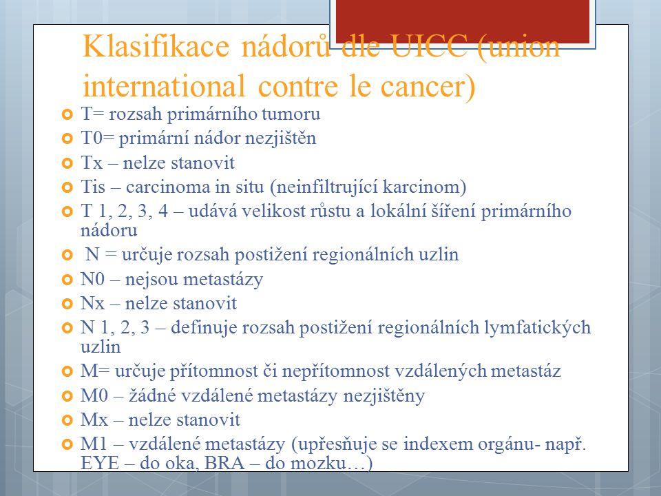 Klasifikace nádorů dle UICC (union international contre le cancer)  T= rozsah primárního tumoru  T0= primární nádor nezjištěn  Tx – nelze stanovit