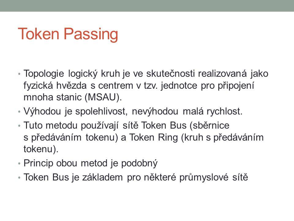 Token Passing Topologie logický kruh je ve skutečnosti realizovaná jako fyzická hvězda s centrem v tzv. jednotce pro připojení mnoha stanic (MSAU). Vý