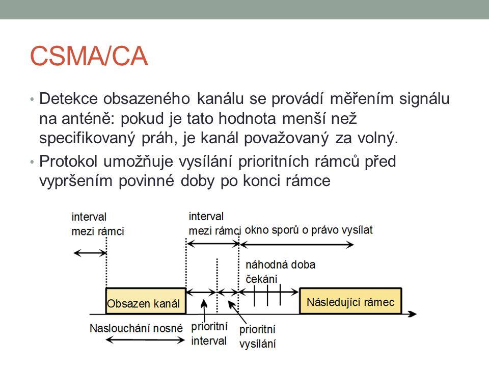 CSMA/CA Detekce obsazeného kanálu se provádí měřením signálu na anténě: pokud je tato hodnota menší než specifikovaný práh, je kanál považovaný za volný.