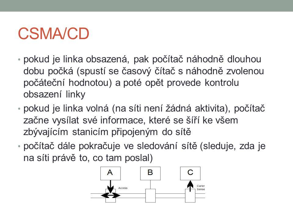 CSMA/CD je možné, že dva (nebo více) počítače na lince detekují nepřítomnost aktivity současně a začnou vysílat v téměř stejný okamžik.