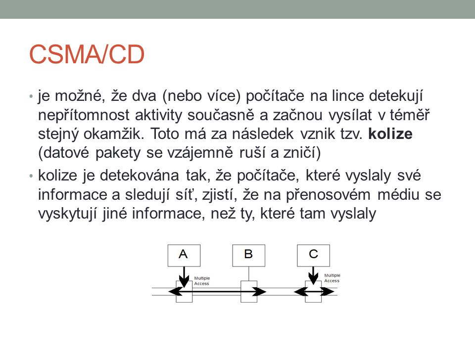 CSMA/CD je možné, že dva (nebo více) počítače na lince detekují nepřítomnost aktivity současně a začnou vysílat v téměř stejný okamžik. Toto má za nás
