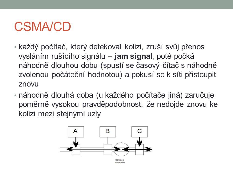 CSMA/CD každý počítač, který detekoval kolizi, zruší svůj přenos vysláním rušícího signálu – jam signal, poté počká náhodně dlouhou dobu (spustí se časový čítač s náhodně zvolenou počáteční hodnotou) a pokusí se k síti přistoupit znovu náhodně dlouhá doba (u každého počítače jiná) zaručuje poměrně vysokou pravděpodobnost, že nedojde znovu ke kolizi mezi stejnými uzly