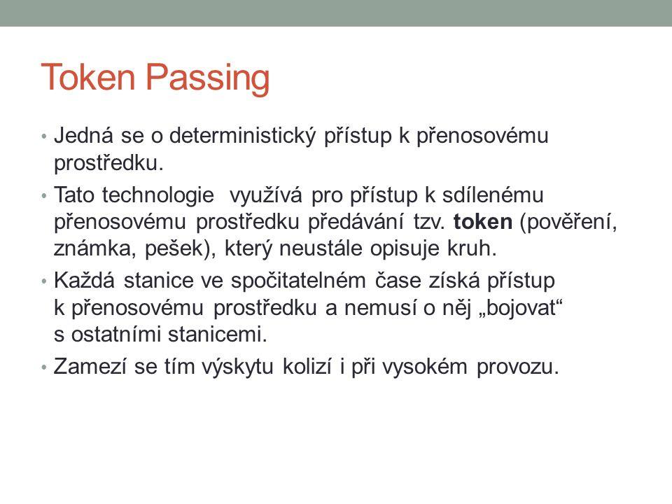 Token Passing Jedná se o deterministický přístup k přenosovému prostředku. Tato technologie využívá pro přístup k sdílenému přenosovému prostředku pře