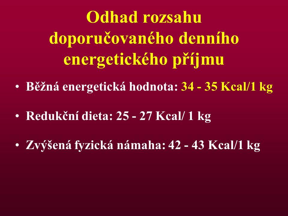 Odhad rozsahu doporučovaného denního energetického příjmu Běžná energetická hodnota: 34 - 35 Kcal/1 kg Redukční dieta: 25 - 27 Kcal/ 1 kg Zvýšená fyzická námaha: 42 - 43 Kcal/1 kg