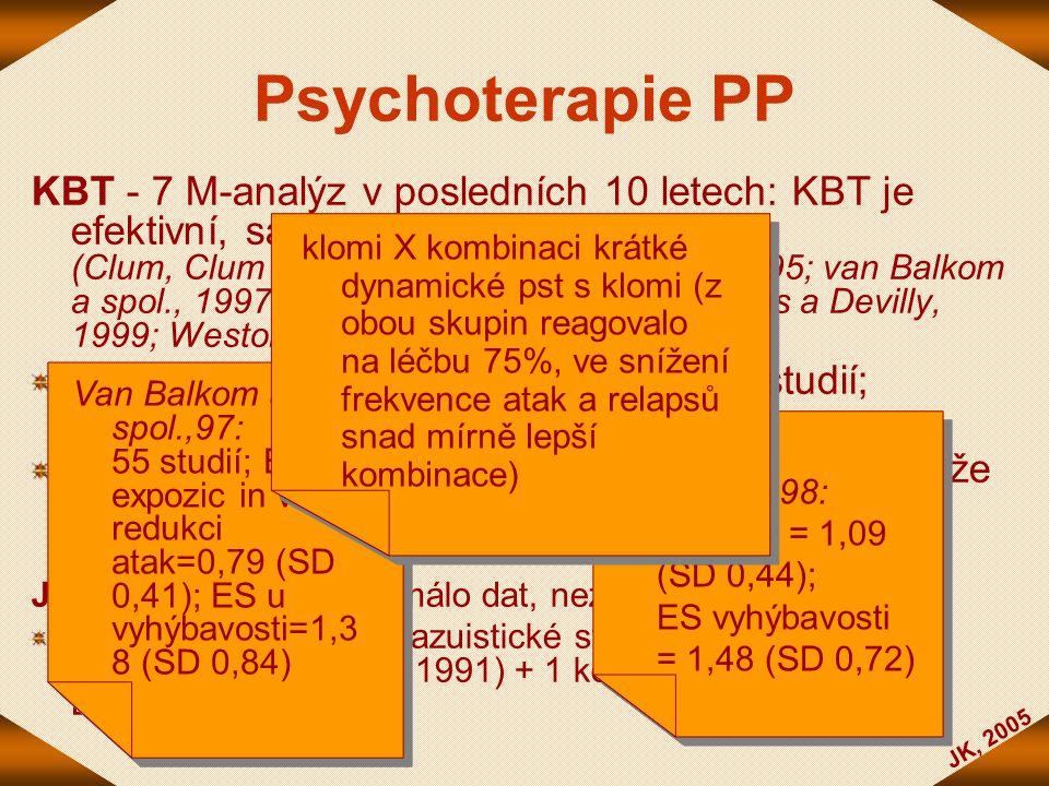 JK, 2005 Psychoterapie PP KBT - 7 M-analýz v posledních 10 letech: KBT je efektivní, samotná BT dtto (Clum, Clum a Surls, 1993; Gould a spol., 1995; v