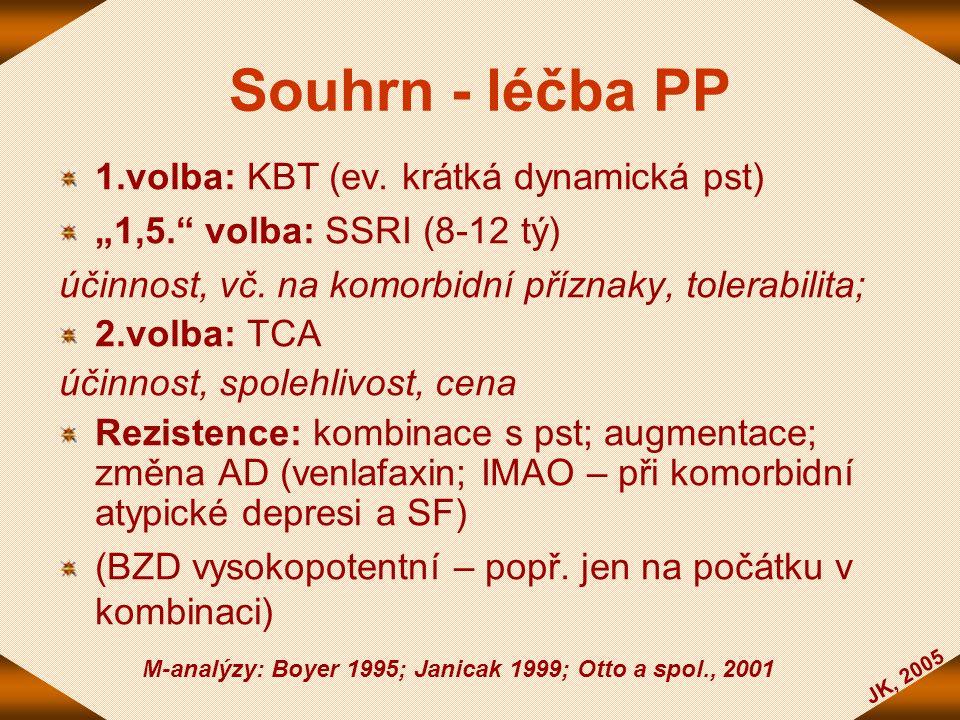 """JK, 2005 Souhrn - léčba PP 1.volba: KBT (ev. krátká dynamická pst) """"1,5."""" volba: SSRI (8-12 tý) účinnost, vč. na komorbidní příznaky, tolerabilita; 2."""