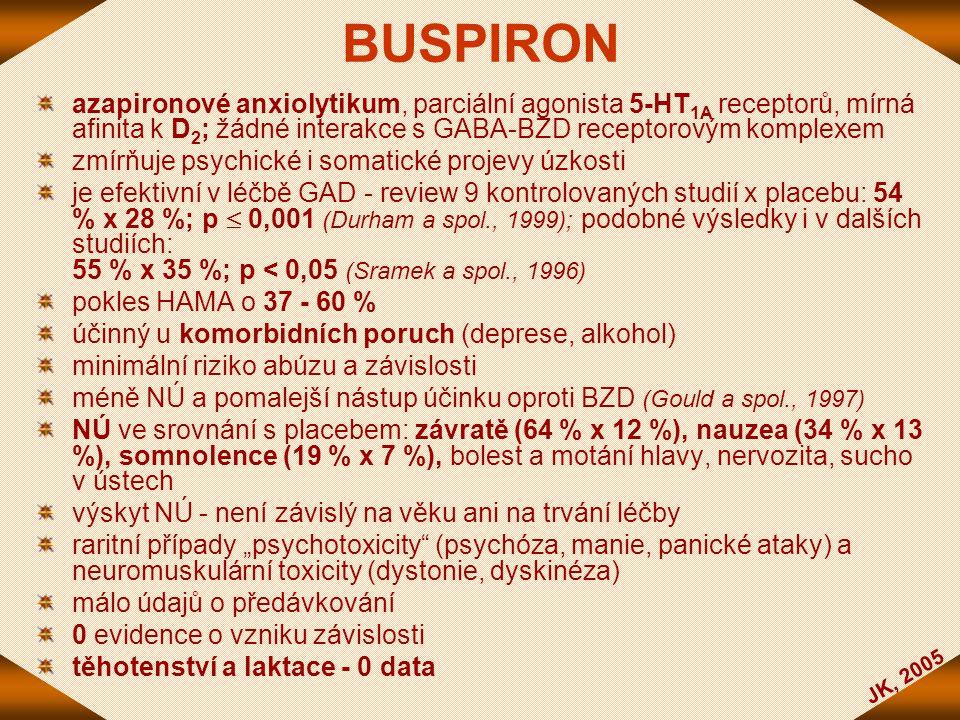 JK, 2005 BUSPIRON azapironové anxiolytikum, parciální agonista 5-HT 1A receptorů, mírná afinita k D 2 ; žádné interakce s GABA-BZD receptorovým komple