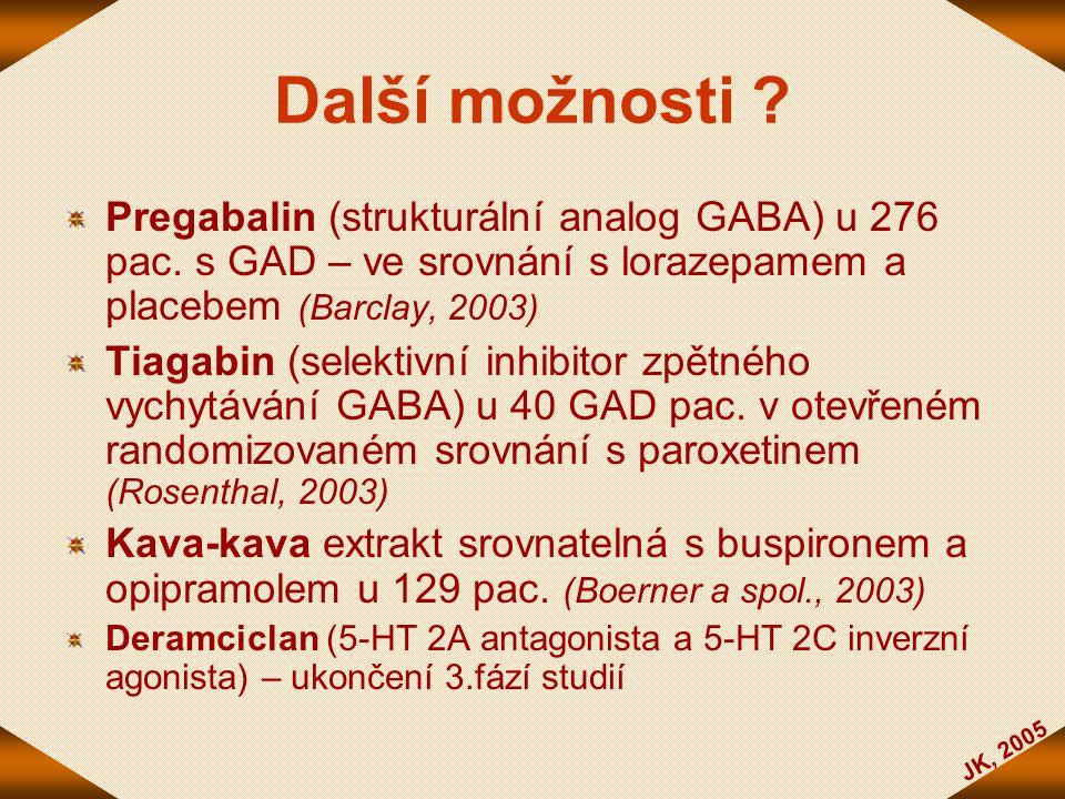 JK, 2005 Další možnosti ? Pregabalin (strukturální analog GABA) u 276 pac. s GAD – ve srovnání s lorazepamem a placebem (Barclay, 2003) Tiagabin (sele