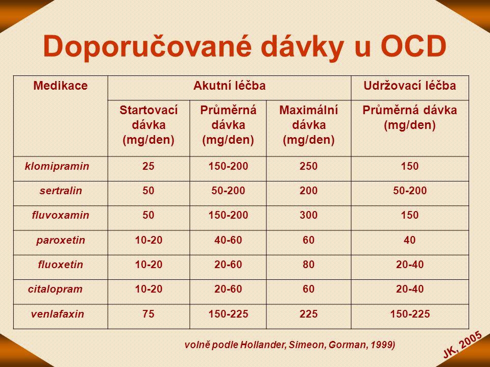 JK, 2005 Doporučované dávky u OCD MedikaceAkutní léčbaUdržovací léčba Startovací dávka (mg/den) Průměrná dávka (mg/den) Maximální dávka (mg/den) Průmě